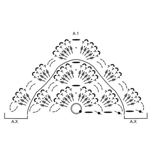 Calandria by DROPS Design Bredde øverst: ca 146 cm. Højde midt på ca 73 cm. DROPS BABY MERINO/DROPS BRUSHED ALPACA SILK