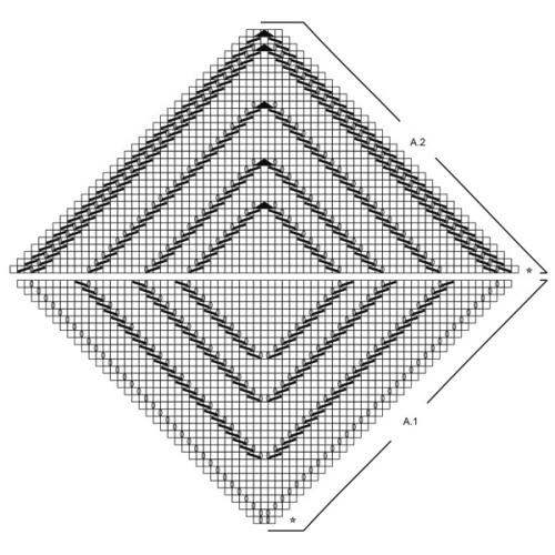 Summer Squares by DROPS Design ca 22 x 22 cm DROPS SAFRAN