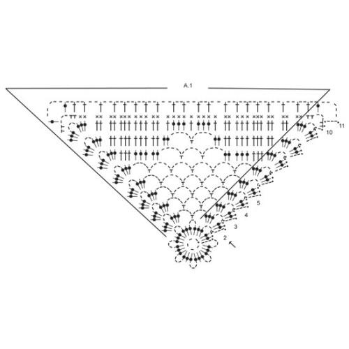 Shining Bright by DROPS Design Bredde: 23 cm. Længde: 199 cm (uden frynser). DROPS SAFRAN