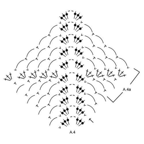 Loren by DROPS Design Længde midt på: 72 cm. Vidde øverst: 154 cm. DROPS DELIGHT